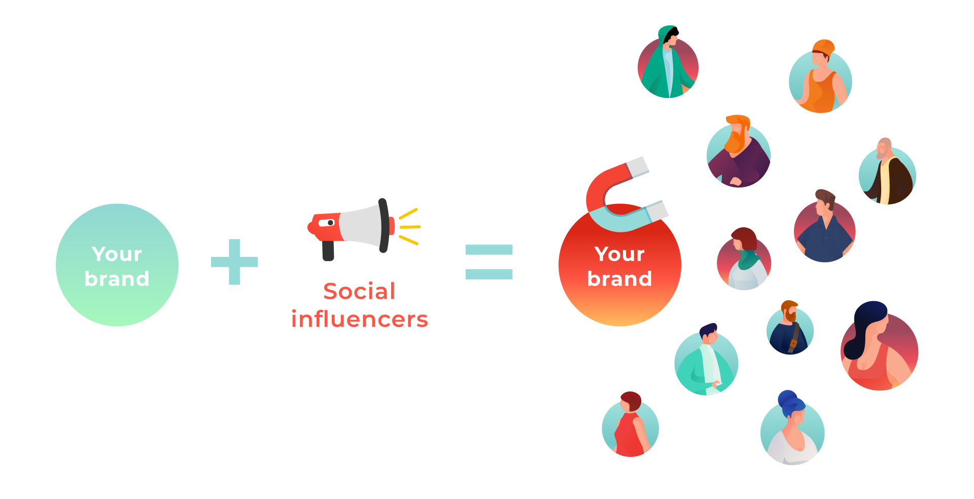influencers and your brand